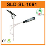 Solar Wind LED Street Lights for India (shijihexie)