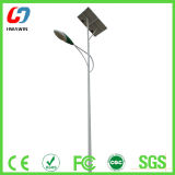 Energy Saving Certified 18W - 120W Solar LED Street Light
