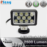 33W Epistar Chip LED Work Light for Trucks