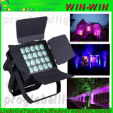 LED Outdoor Wall Washer Lights