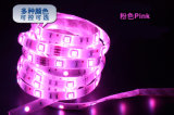 Waterproof SMD 5050 60LEDs/M RGB LED Strip Light
