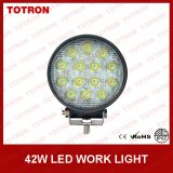 LED Work Lamps 4