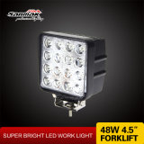 48W Square Truck CREE LED Work Light