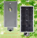 Longer Back up Time All in One Solar LED Street Lights