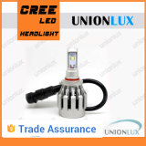 Car LED Headlight 50W LED Motorcycle Headlamp