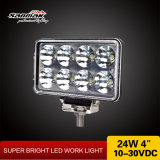 High Power Square 4X4 Offroad LED Work Light (SM6041)