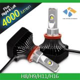 H4 H7 H9 H11 LED Headlight Replace Halogen Bulb