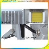 Outdoor Water Proof IP65 Square Flood LED Light