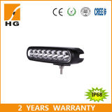 6'' 40W CREE LED Offroad Driving Lights China LED Work Light