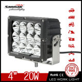 Super Bright 7.4'' LED Working Light Mining Tractor 120W Square CREE LED Work Light (SM120)
