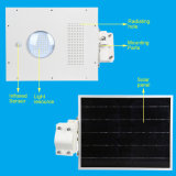 8W All in One Solar Street Light Wall Light Flood Light with Lithium Battery, PIR Motion Sensor