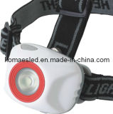 IP65 High Power LED Headlamp